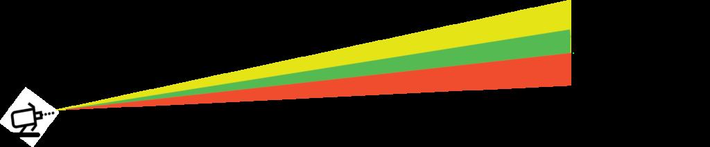 GPI LED schema
